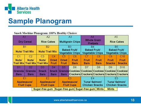 planogram template planogram schematic pictures to pin on thepinsta