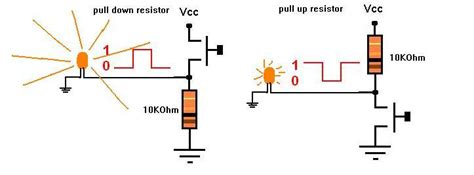 pull up resistor in pic16f877a pull up resistor in pic16f877a 28 images pull up pull