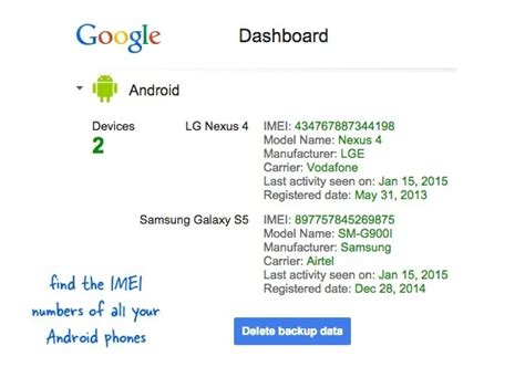 how can find lost mobile i lost my mobile how do i find my imei number quora