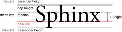 typography descender here p has a descender the part below the line
