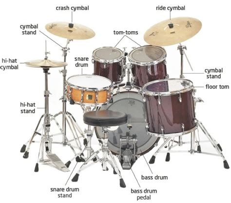 drum tutorial com drum lessons