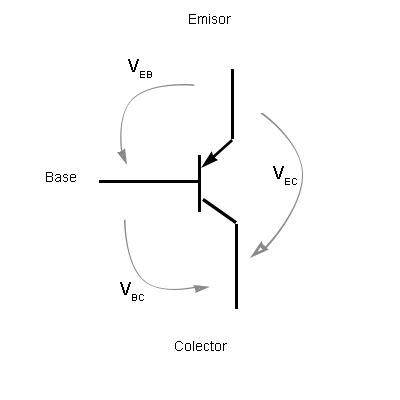 transistor pnp corte y saturacion transistor como funciona tipos de transistores polarizaci 243 n ejemplos