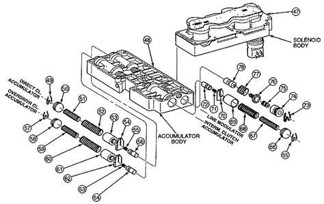 e4od valve diagrams 2000 ford 4r100 transmission diagram 2000 free engine