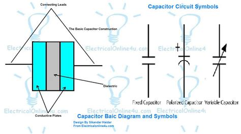 equivalent transistor for c2570 parallel plate capacitor construction 28 images parallel plate capacitor electronics