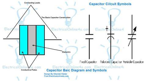 resistor electrical 4u parallel plate capacitor construction 28 images parallel plate capacitor electronics