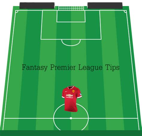 epl fantasy tips gameweek 24 fantasy premier league tips and picks