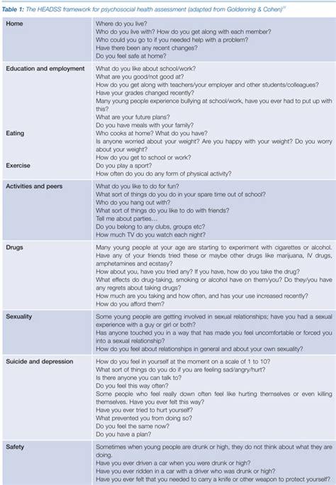 psychosocial assessment template psychosocial assessment template social work