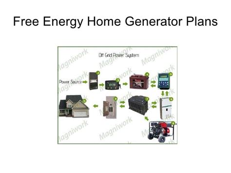 free energy for house magniwork gamb pdf