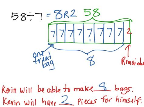 diagram math division dividing with remainders using a diagram lesson 14