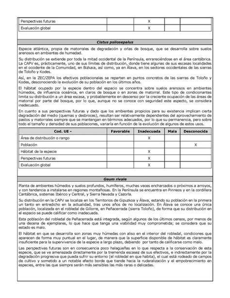 Decreto Ntjnircy De 2016 26 Fecodeeduco | decreto 10 2016 de 26 de enero por el que se designa