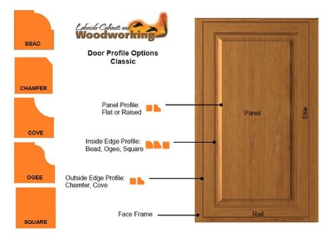 Parts Of A Cabinet Door Lakeside Cabinets And Woodworking Cabinet Parts Custom