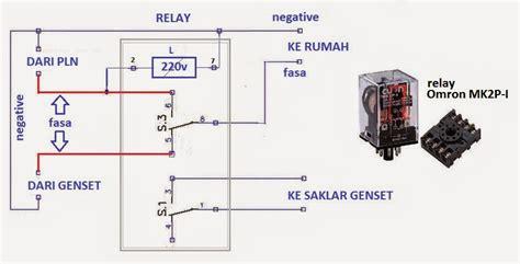 wiring diagram panel otomatis genset gallery wiring