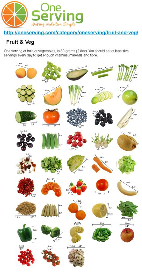 vegetables 1 serving fruit and vegetable 1 serving sizes screenshot grabbed