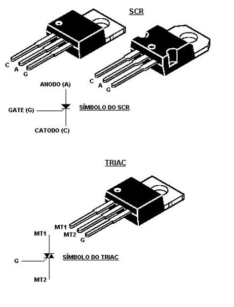 Tiristores Para Abrir E Fechar Circuitos - Eletrac