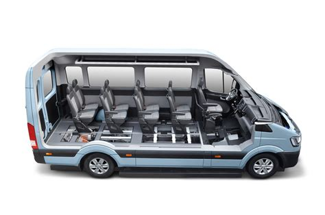 volvo commercial vehicles volvo commercial vehicles 2018 volvo reviews