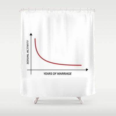 Sexual Activity Versus Years Of Marriage Funny Graph
