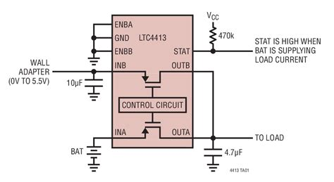 what is a ideal diode ltc4413 dual 2 6a 2 5v to 5 5v ideal diodes in 3mm 215 3mm dfn linear technology
