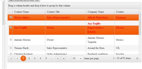kendo ui layout grid jquery changing kendo ui grid row font color causing
