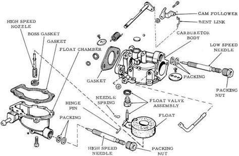 mercury boat motor not getting gas i have a 1964 5 5 evenrude motor gas is not getting from