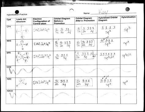 molecular geometry chart worksheet answers atomic