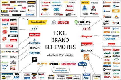 tti  brand  choose pulse driver power tools
