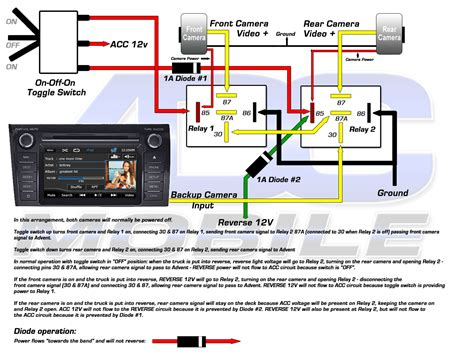 how to wire pioneer wiring diagram with