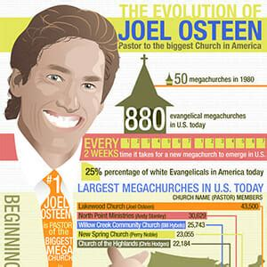 perry noble house the evolution of joel osteen pastor of the biggest church in america online