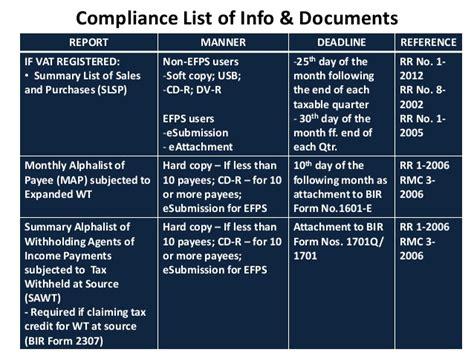 how to file 1701 online bir efps deadline autos post