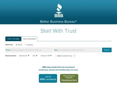 Start Consulting After Mba Nonresident Llc by Bbb Reviews And Reputation Check