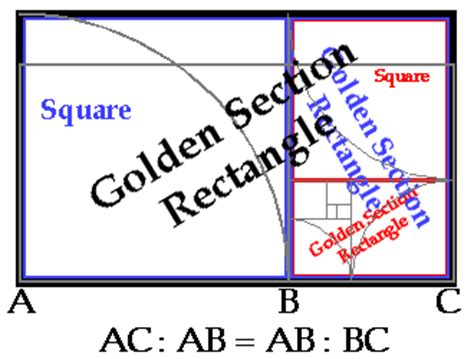 Define Golden Section by Proportions Golden Section Or Golden Modulor