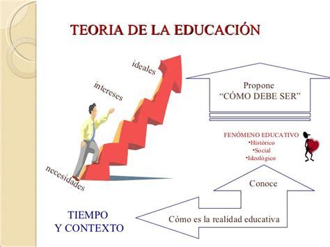 imagenes teorias educativas teoria de la educacion