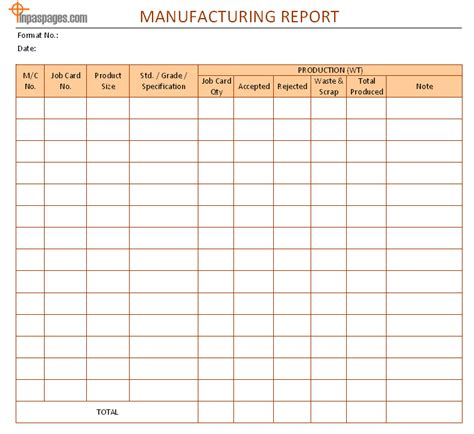 Manufacturing Report Scrap Report Excel Template