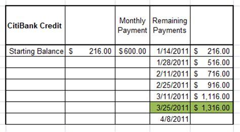 Credit Card Spending Template Worksheet Credit Card Budget Worksheet Mifirental Free Printables Worksheets For Students