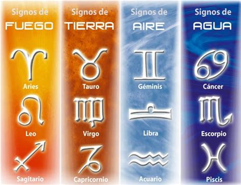 imagenes hermosas de los signos zodiacales signos zodiacales para facebook im 225 genes de facebook