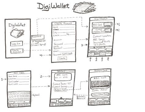 design app wireframe jlr interface design app wireframe