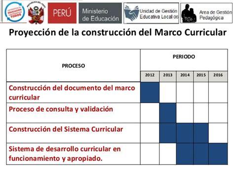 programacion curricular 2016 ppt ppt propuesta de programaci 243 n curricular anual ugel 06 2014