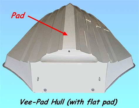 what types of boats have planing hulls scream and fly magazine the bottom line how a pad makes