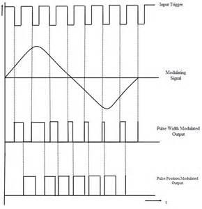 ppm encoder wiring ppm monitor elsavadorla