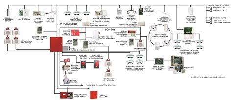 Alarm Addressable addressable alarm system wiring diagram efcaviation