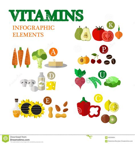 vegetables vitamins healthy food with vitamins concept vector illustration in