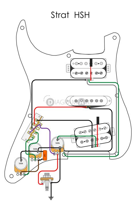 stratocaster diagram hsh strat wiring diagrams wiring diagram schemes