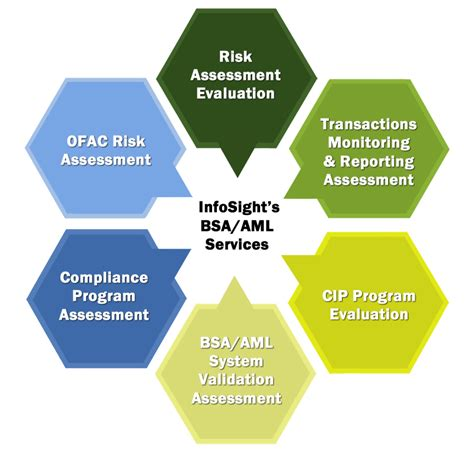 aml program template aml program template 28 images aml audit mobile office