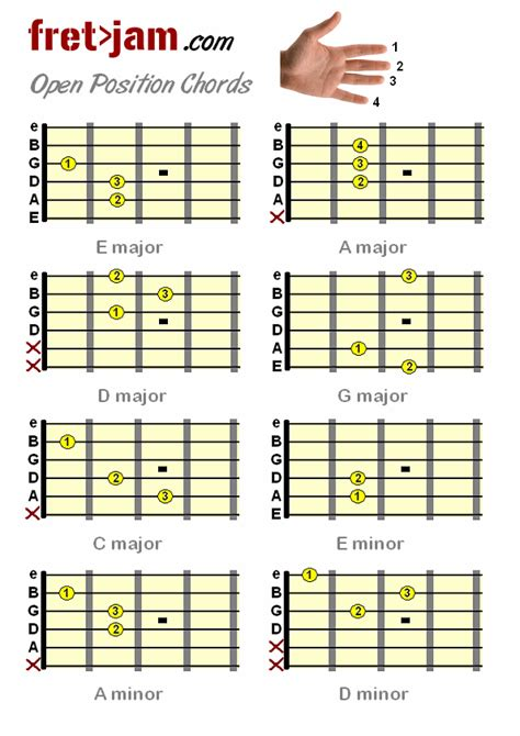 printable version of guitar chords guitar chords driverlayer search engine