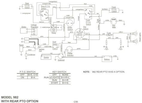 cub cadet wiring diagram series   wiring diagram