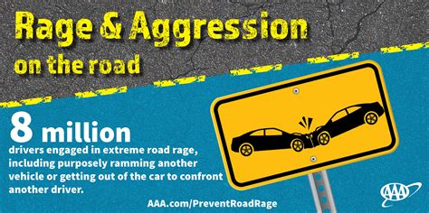 8 Critical Signs That You Road Rage by This Shocking New Study Shows Exactly Why The World Needs