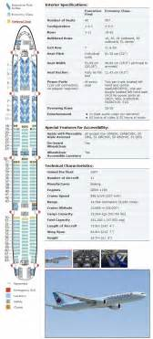 air canada airlines aircraft seating charts airline
