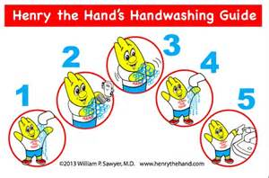 coloring pages of hand washing collections