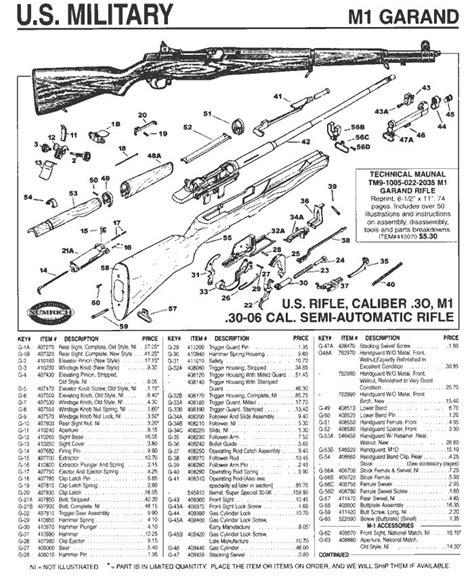 m1 carbine parts diagram m1 garand manual things i m1 garand