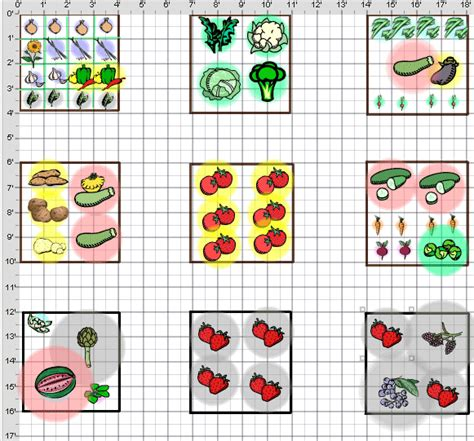 Square Foot Garden Layout Plans Square Foot Gardening Layout
