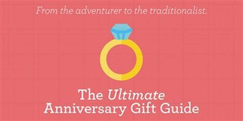 The Ultimate Anniversary Gift Guide For Every Kind Of